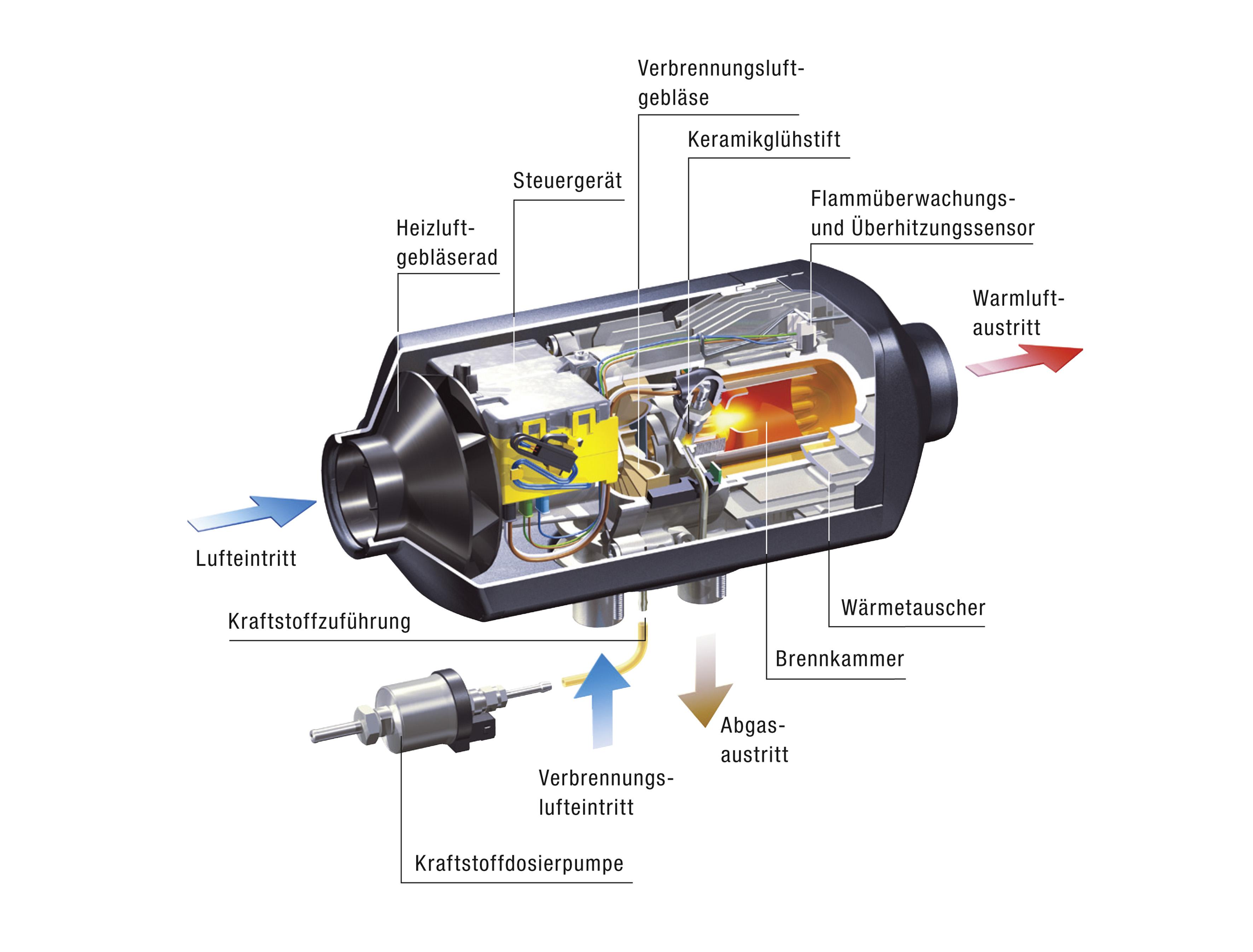 Схема отопителя автономного